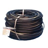 Кабели и провода силовые